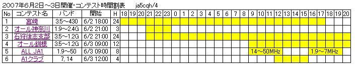 2007_6_2_3_test_1