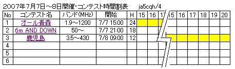 2007_7_7_8_test_2