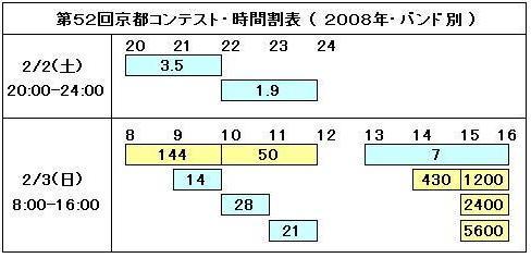 2008_kttest_2